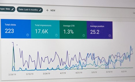 Analytics showing impressions and other website data